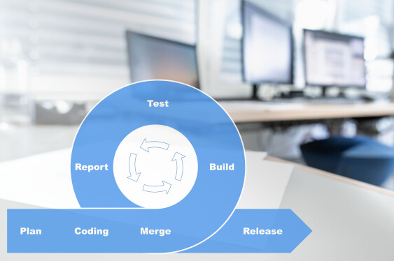 BREL automation-Continuous integration